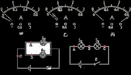 """在""""探究串联电路和并联电路电流的特点""""的实验中"""