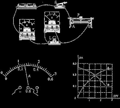 """小张在""""伏安法""""测小灯泡的电阻实验中,连接了如图甲所示的实物图."""