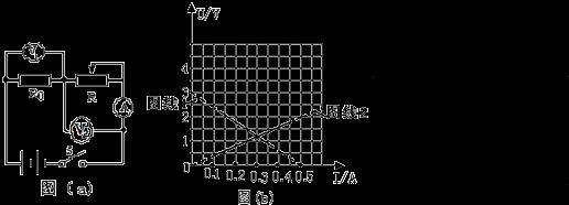 简单串联高中电路图