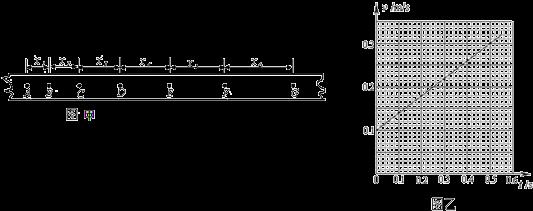 接通电火花计时器电源和让纸带开始运动,这两个操作之间的时间顺序
