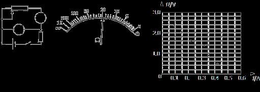 反复检查后发现电路连接完好,估计是某一元件断路,因此他拿来多用电表